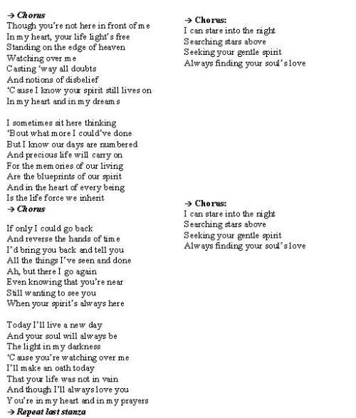 Watching Over Me - Lyrics by CarolAnn Bailey-Lloyd Copyright